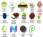 Features Of Android - Versiones De Android Logos, HD Png Download