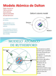 Docx - Modelo Atomico De Rutherford, HD Png Download